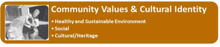 Sustainability Values